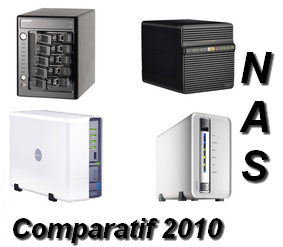 CompNas20101 283x247 - Comparatif Nas 2010