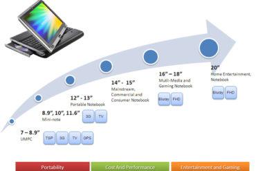 inventec products 370x247 - Google Chrome OS - Un smartbook prochainement