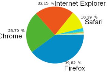 Lecteur Cachem 370x247 - Firefox, navigateur favori des lecteurs de Cachem