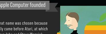 ode steve jobs 370x120 - Steve Jobs résumé en une infographie