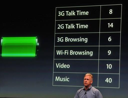autonomie iPhone4S - iPhone 4S officialisé
