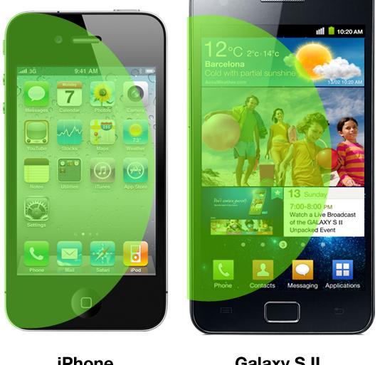 iPhone Galaxy S II 534x513 - Pourquoi l'iPhone a un écran de 3,5 pouces ?