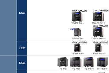 Produits QNAP 370x247 - QNAP met à jour ses NAS en 3.6