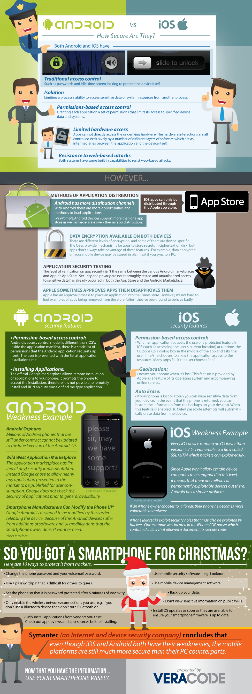 android vs ios securite - Sécurité - Android vs iOS