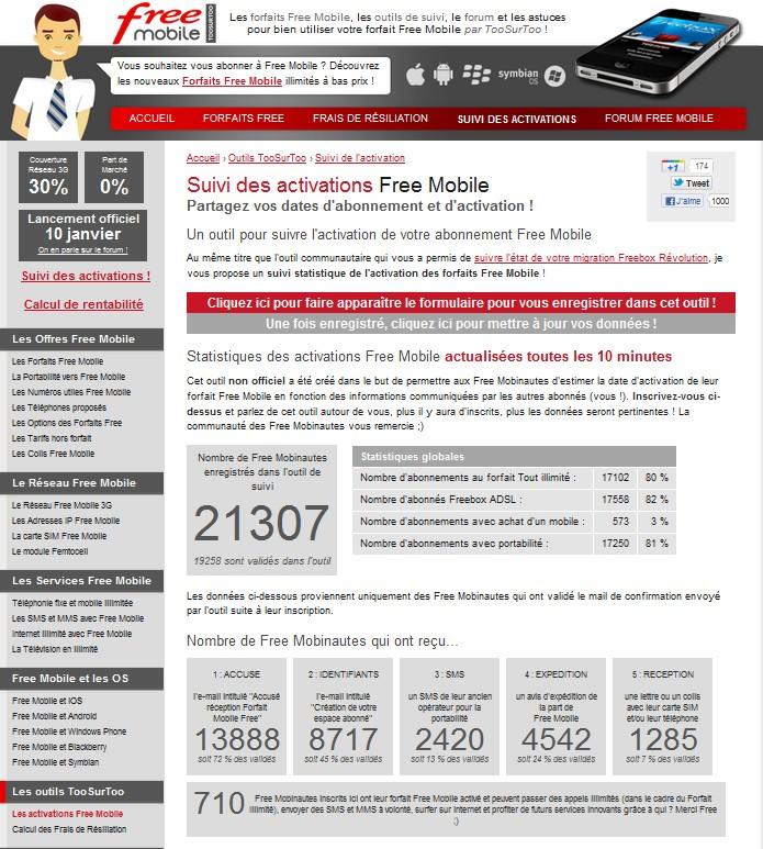 free mobile1 - Free Mobile, quelques ratées