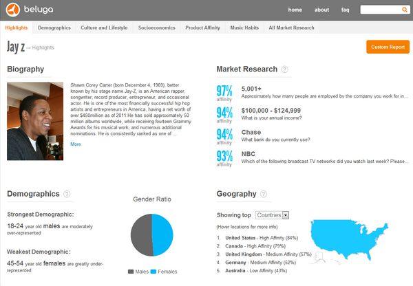 beluga service musique - Beluga et les habitudes des utilisateurs de Grooveshark