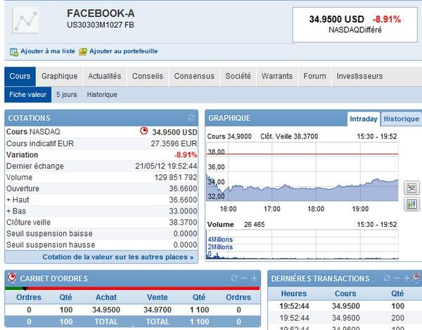 facebook bousorama