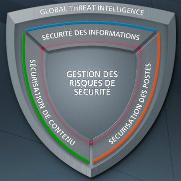 protection antivirus - Iomega se tourne vers McAfee pour sécuriser ses NAS