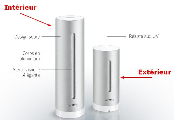 2 modules netatmo - Netatmo débarque en Apple Store