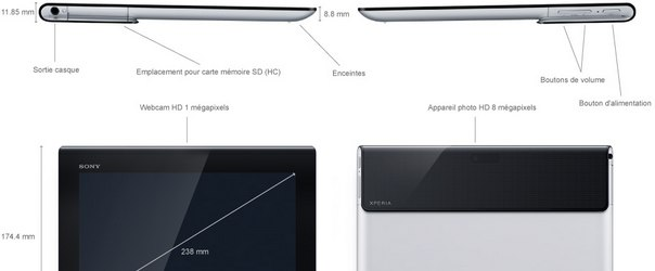bandeau sony xperia tablet s