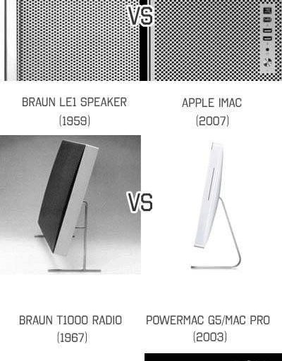 braun ou apple 400x513 - Braun VS Apple