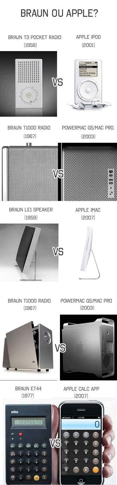 braun ou apple