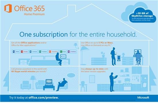 office 365 - La rentrée chez Microsoft