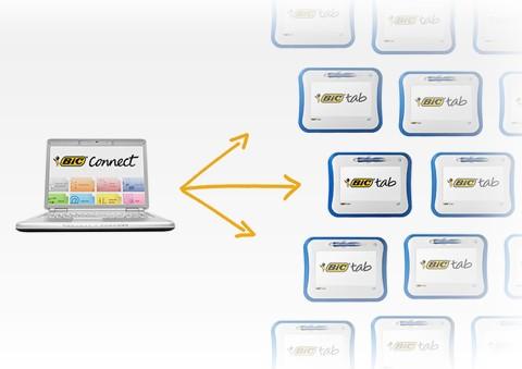 logiciel BIC Connect - Les ardoises numériques arrivent en classe