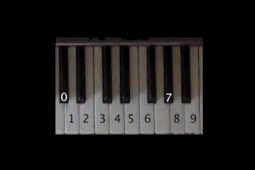 note chiffre pi 370x247 - Pi en musique : 3,14159265