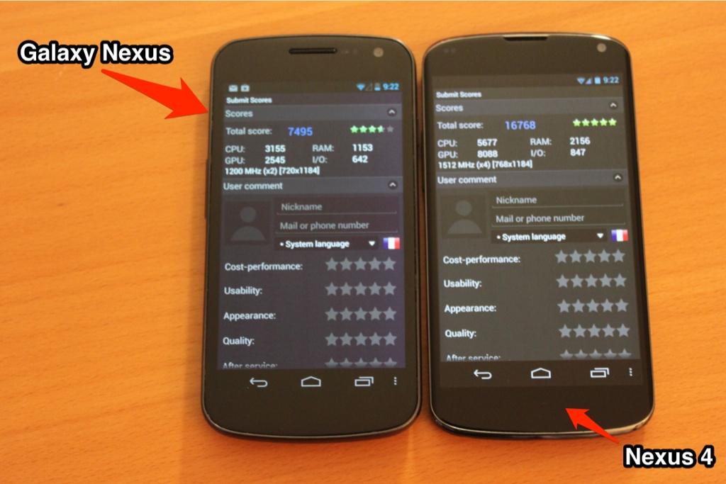 Benchmark Nexus 4 - Nexus 4, la référence Android ?
