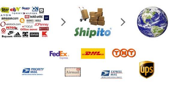 livraison transport shipito - Importer facilement avec Shipito