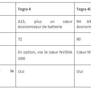 Tegra 4 Tegra 4i 293x293 - NVIDIA lance Tegra 4i