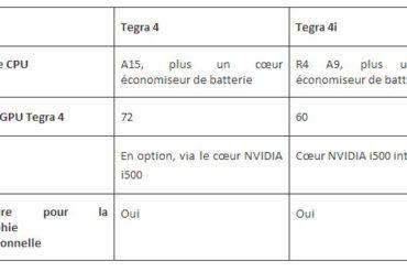 Tegra 4 Tegra 4i 370x247 - NVIDIA lance Tegra 4i