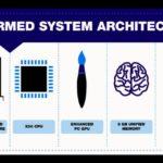 architecture du systeme ps4 150x150 - La PlayStation 4 ne se montre pas