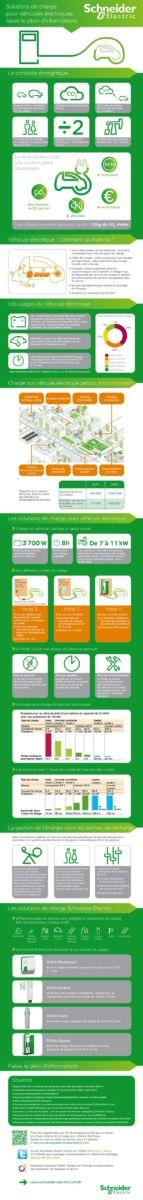 Infographie Schneider Electric Vehicule Electrique 20130417 - Voiture Zéro Emission, l'avenir ?