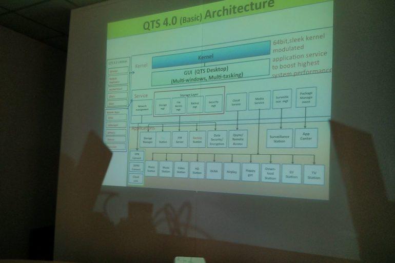 architecture qnap qts 4  770x513 - QNAP - QTS 4.0 dans 2 semaines pour tous