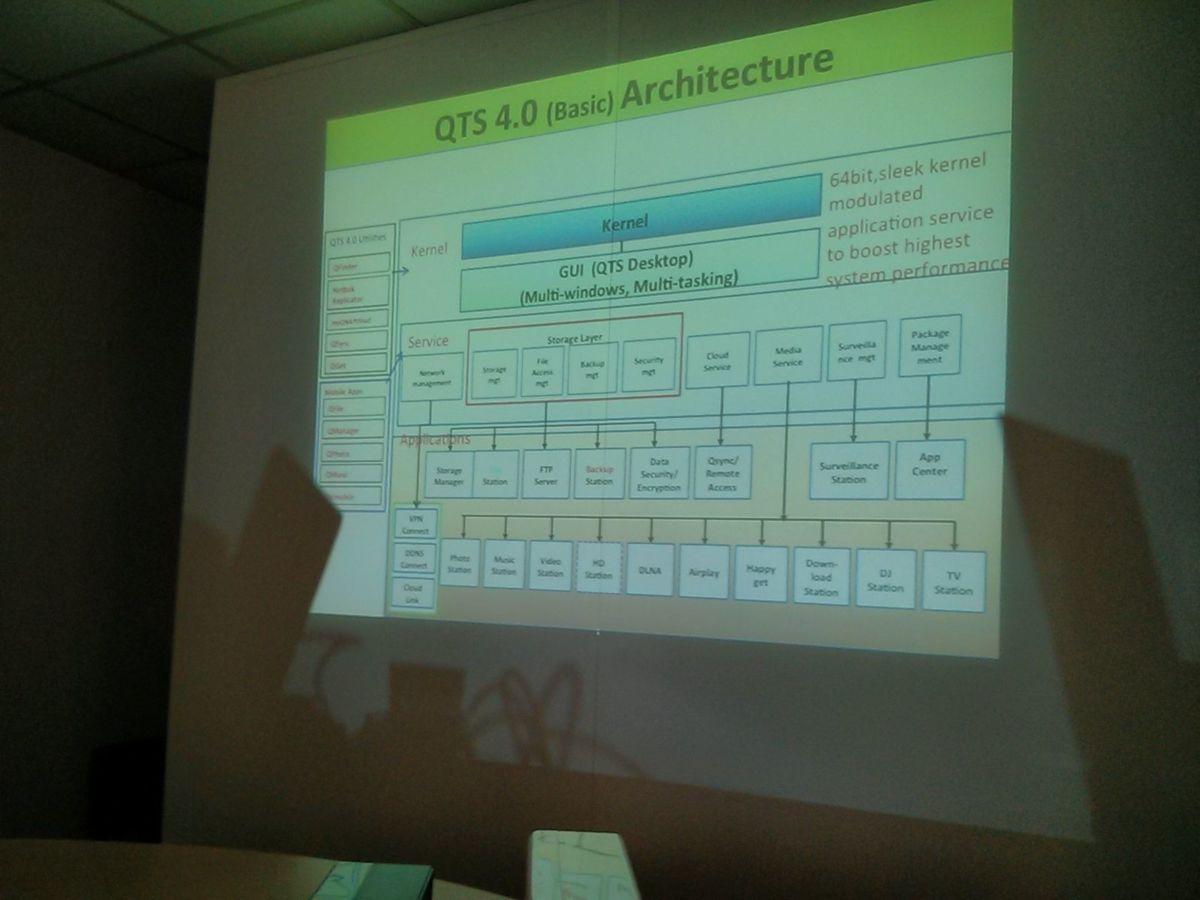 architecture qnap qts 4