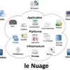 Nuage33 100x100 - Astuce - Libérez facilement de la mémoire sur votre iPad ou iPhone