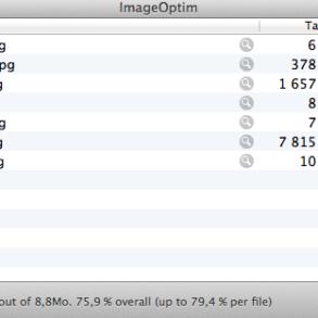 ImageOptim 293x293 - Optimiser les images de votre Blog