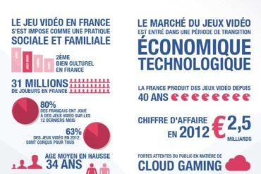 infographie jeu video 370x247 - Paris Games Week 2013