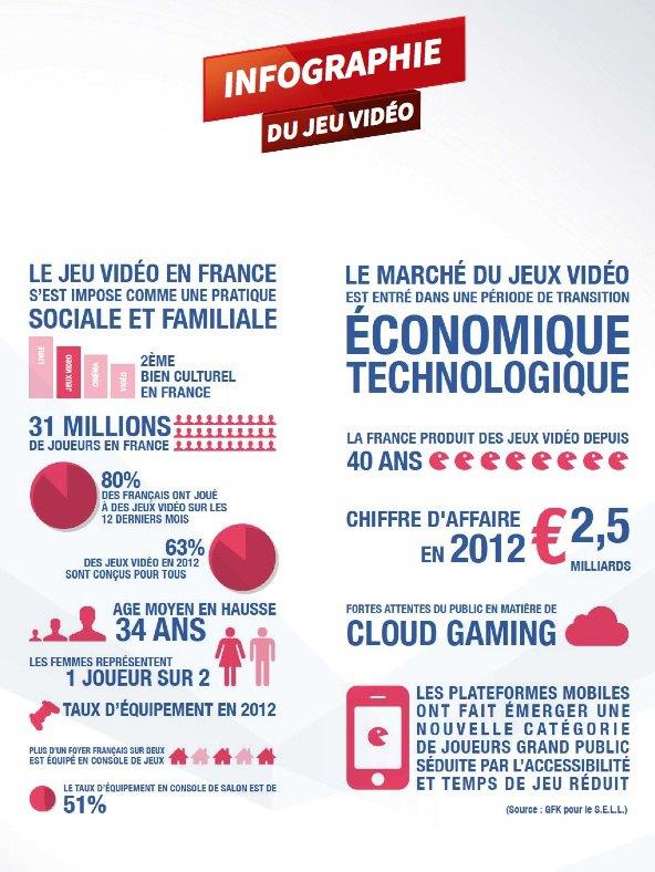 infographie-jeu-video