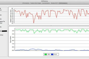 Performances Wifi 370x247 - MAC – Comment optimiser son WiFi ?