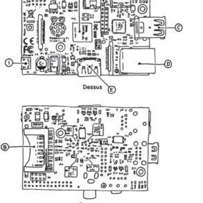 explication raspberry pi 293x293 - Eyrolles, A la découverte de Raspberry Pi