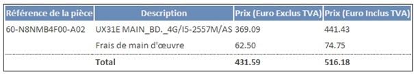 devis - SAV Asus  : 0 pointé ?