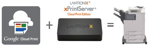 IMG xps cloudprint equation - Impression sans fil, Lantronix xPrintServer Cloud Print Edition