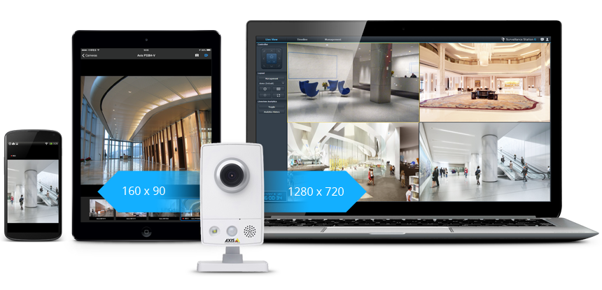 camera ip - Synology lance Surveillance Station 6.3