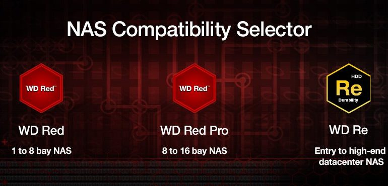 WD NAS Selector 770x370 - WD lance un disque pour NAS de 6 To