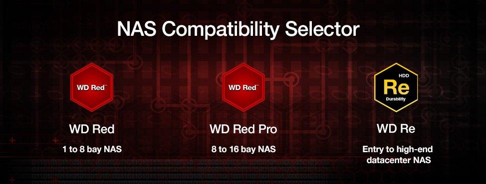 WD NAS Selector - WD lance un disque pour NAS de 6 To