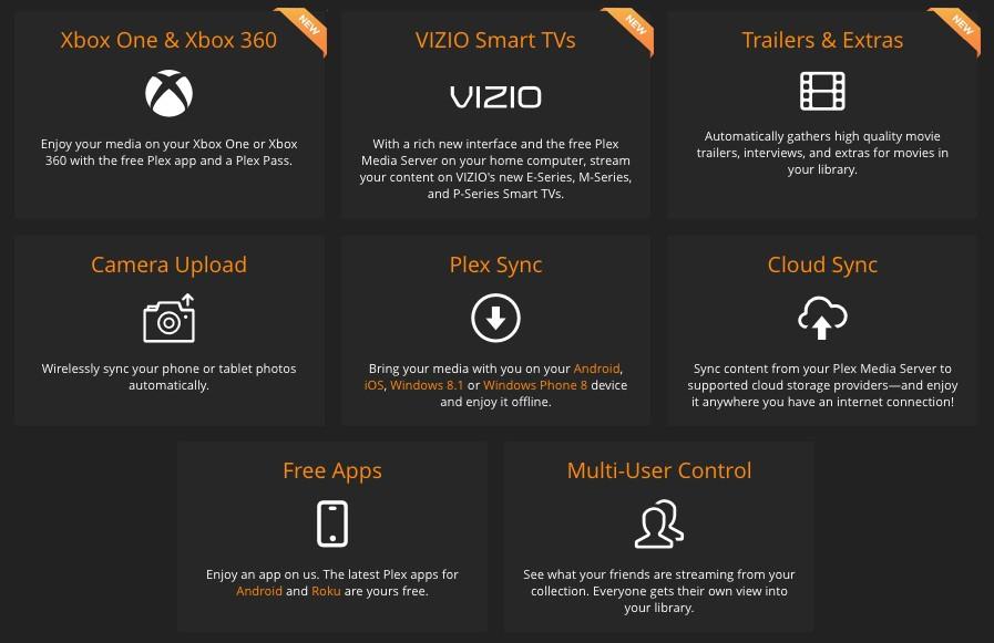 Plex Pass - Plex est disponible sur Xbox 360 et One