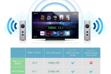 XBMC Asustor 370x247 - ASUSTOR AS7004T, le NAS 4K