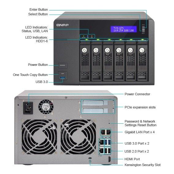 TVS 671 - QNAP dévoile la gamme Turbo vNAS TVS-x71