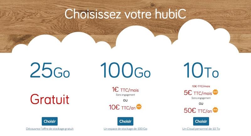 nouveau prix hubic - hubiC casse les prix du Cloud...