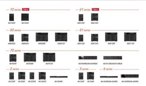 Asustor Computex - Computex - ASUSTOR présentera de nouveaux NAS : 2K/4K, Marvell...