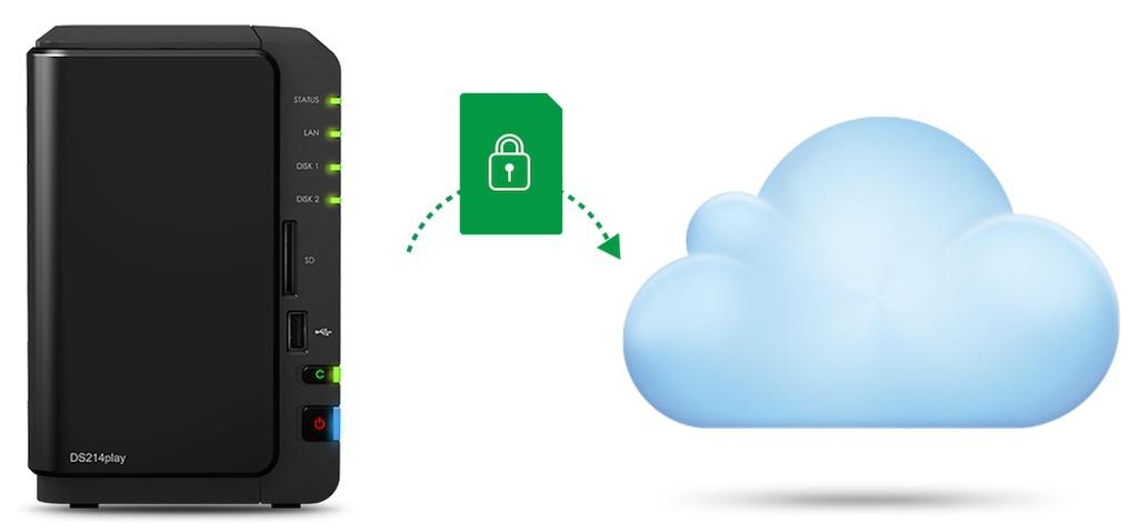 cloud sync chiffrement - NAS Synology : DSM 5.2 est disponible en version finale