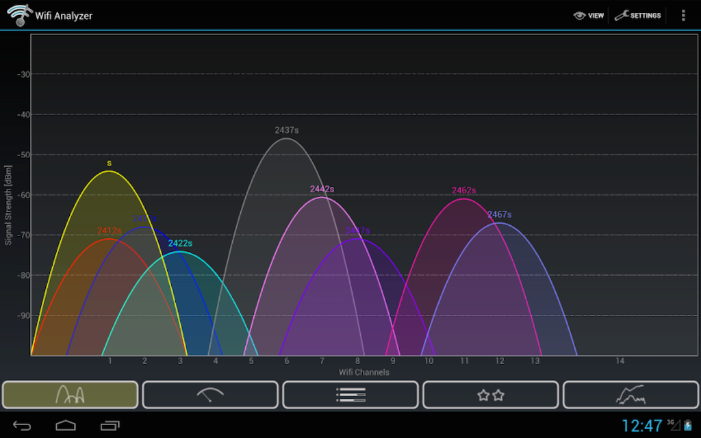 wifi analyzer - Android - Comment analyser et optimiser son WiFi ?