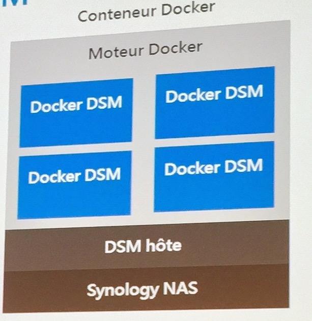 docker dsm - Conférence Synology 2016 : DSM 6.0 et des applications...