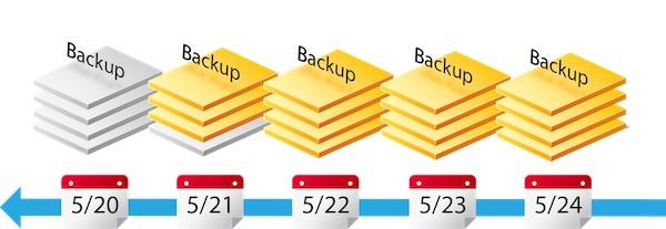 restauration sauvegarde - NAS – QNAP QTS 4.2 est disponible pour tous...