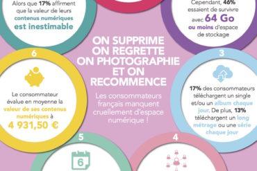 WD Consumer research Infographic FR 370x247 - A combien estimez-vous vos contenus numériques ?