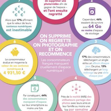WD Consumer research Infographic FR 390x390 - A combien estimez-vous vos contenus numériques ?