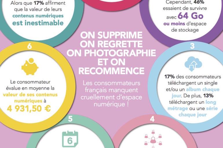 WD Consumer research Infographic FR 770x513 - A combien estimez-vous vos contenus numériques ?